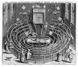 898px-Anatomical_theatre_Leiden